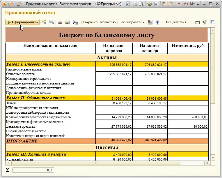 Как сделать балансовый отчет