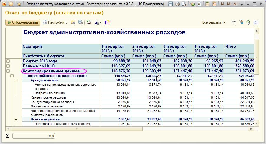 Как сделать годовой отчет бюджетных учреждений6